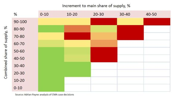 170402-Share of supply heatmap